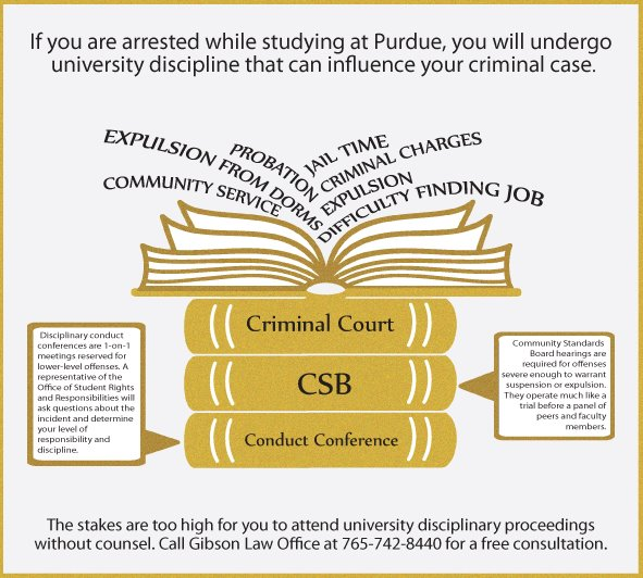 Purdue Suspension Expulsion Hearings